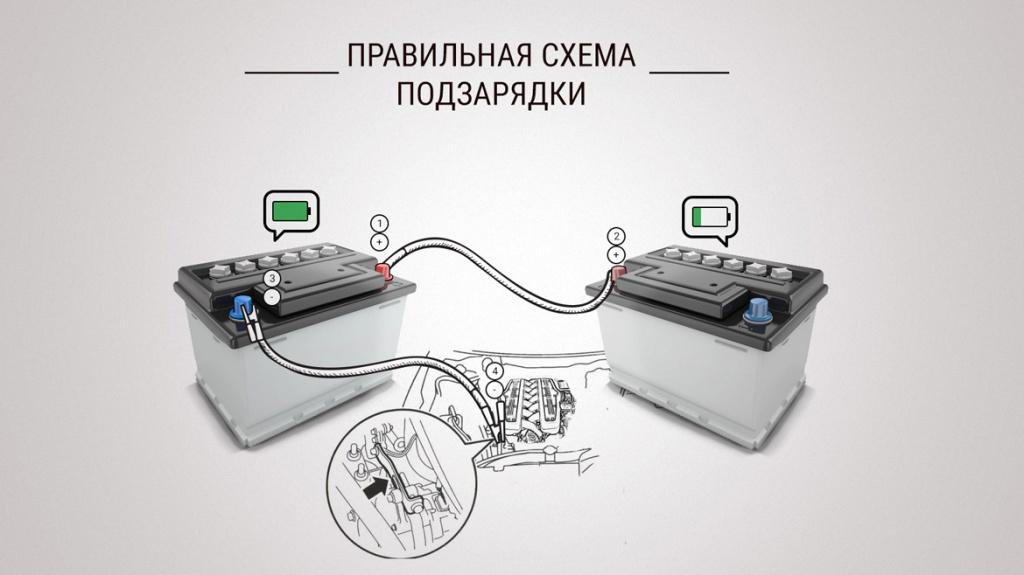 Схема как прикурить машину