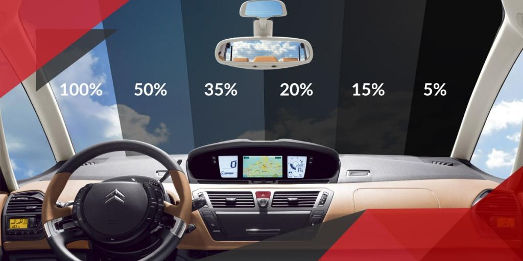 Проценты тонировки стекол автомобиля